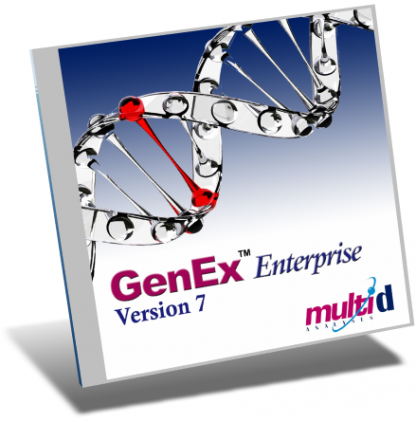 GenEx, powerful qPCR Data Analysis Software